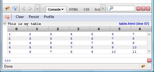 Expandable tabular log